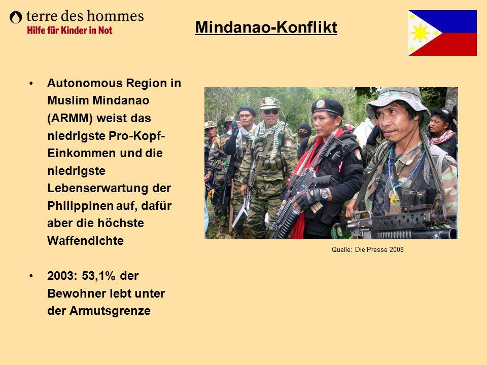 Autonomous Region in Muslim Mindanao (ARMM) weist das niedrigste Pro-Kopf- Einkommen und die niedrigste Lebenserwartung der Philippinen auf, dafür abe