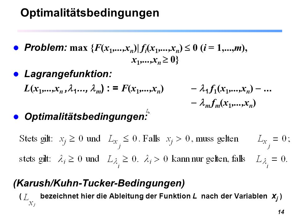 14 Optimalitätsbedingungen Problem: max {F(x 1,...,x n )| f i (x 1,...,x n )  0 (i = 1,...,m), x 1,...,x n  0} Lagrangefunktion: L(x 1,...,x n, 1..., m ) : = F(x 1,...,x n )  1 f 1 (x 1,...,x n ) ...