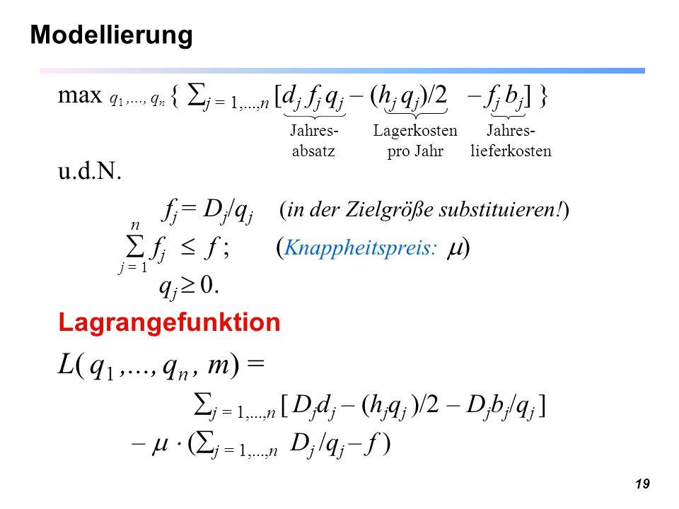 19 Modellierung max q 1,..., q n {  j = 1,...,n [d j f j q j – (h j q j )/2 – f j b j ] } u.d.N.