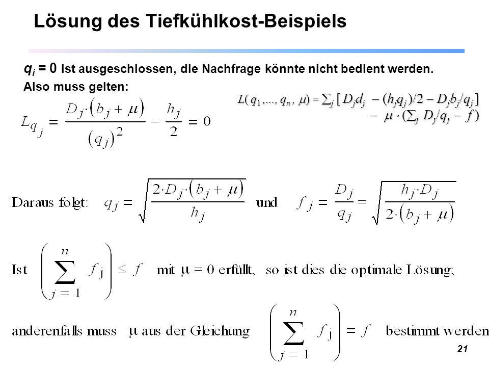 21 Lösung des Tiefkühlkost-Beispiels q i = 0 ist ausgeschlossen, die Nachfrage könnte nicht bedient werden.