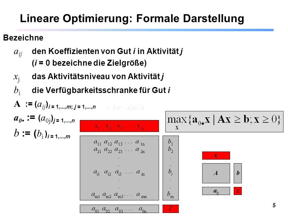 5 Lineare Optimierung: Formale Darstellung Bezeichne a ij den Koeffizienten von Gut i in Aktivität j (i = 0 bezeichne die Zielgröße) x j das Aktivitätsniveau von Aktivität j b i die Verfügbarkeitsschranke für Gut i A := ( a ij ) i = 1,...,m; j = 1,...,n a 0 := ( a 0j ) j = 1,...,n b := ( b i ) i = 1,...,m