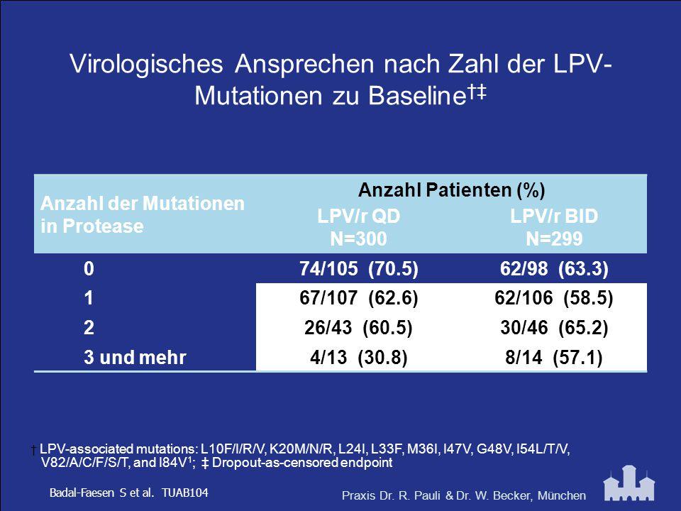 Praxis Dr. R. Pauli & Dr. W. Becker, München Virologisches Ansprechen nach Zahl der LPV- Mutationen zu Baseline †‡ Anzahl der Mutationen in Protease A