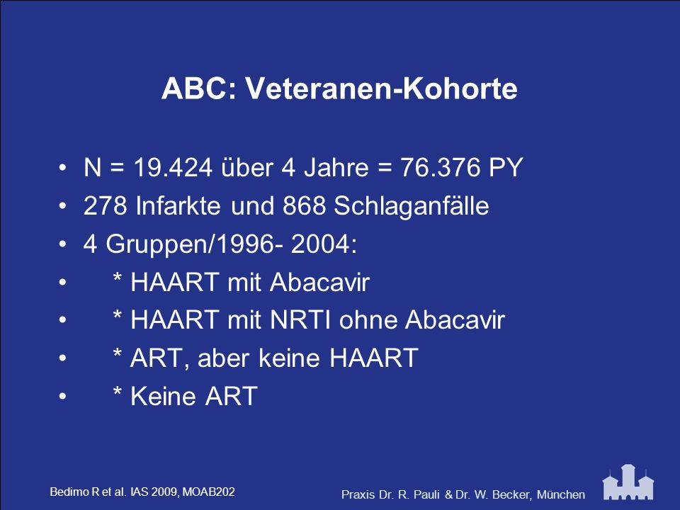 Praxis Dr. R. Pauli & Dr. W. Becker, München ABC: Veteranen-Kohorte N = 19.424 über 4 Jahre = 76.376 PY 278 Infarkte und 868 Schlaganfälle 4 Gruppen/1
