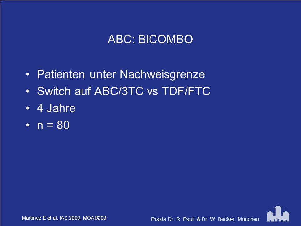 Praxis Dr. R. Pauli & Dr. W. Becker, München ABC: BICOMBO Patienten unter Nachweisgrenze Switch auf ABC/3TC vs TDF/FTC 4 Jahre n = 80 Martinez E et al