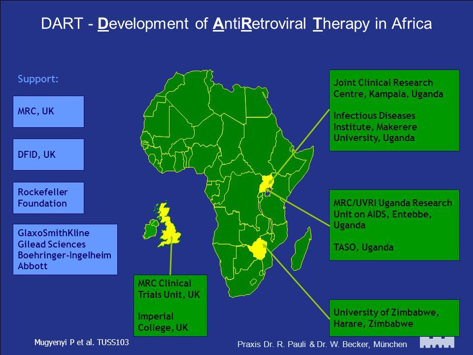 Praxis Dr. R. Pauli & Dr. W. Becker, München MRC/UVRI Uganda Research Unit on AIDS, Entebbe, Uganda TASO, Uganda University of Zimbabwe, Harare, Zimba