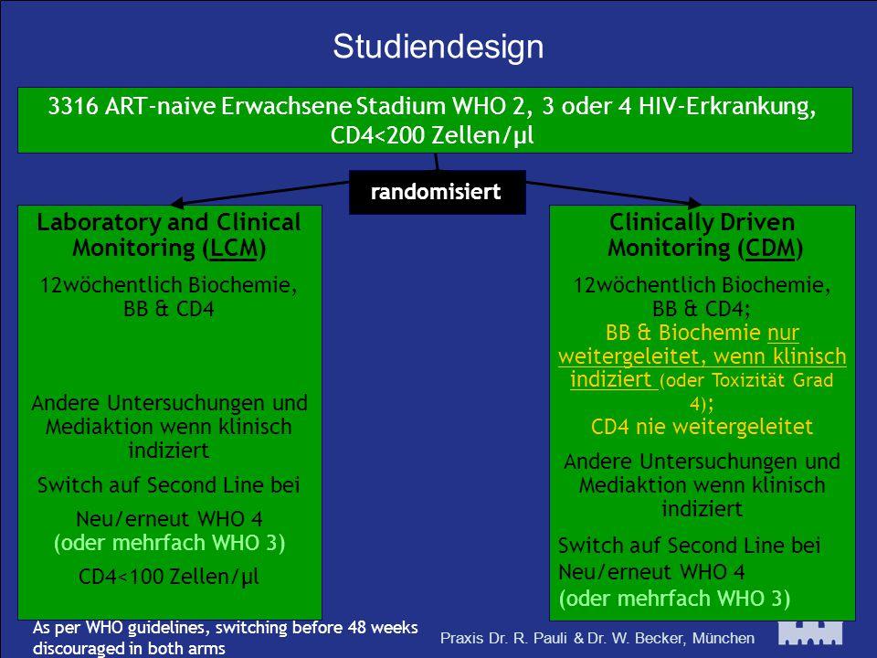 Praxis Dr. R. Pauli & Dr. W. Becker, München Studiendesign 3316 ART-naive Erwachsene Stadium WHO 2, 3 oder 4 HIV-Erkrankung, CD4<200 Zellen/µl Laborat