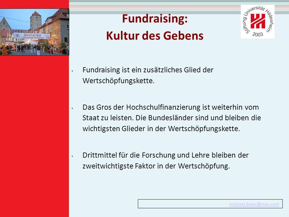 Fundraising: Kultur des Gebens Fundraising ist ein zusätzliches Glied der Wertschöpfungskette.