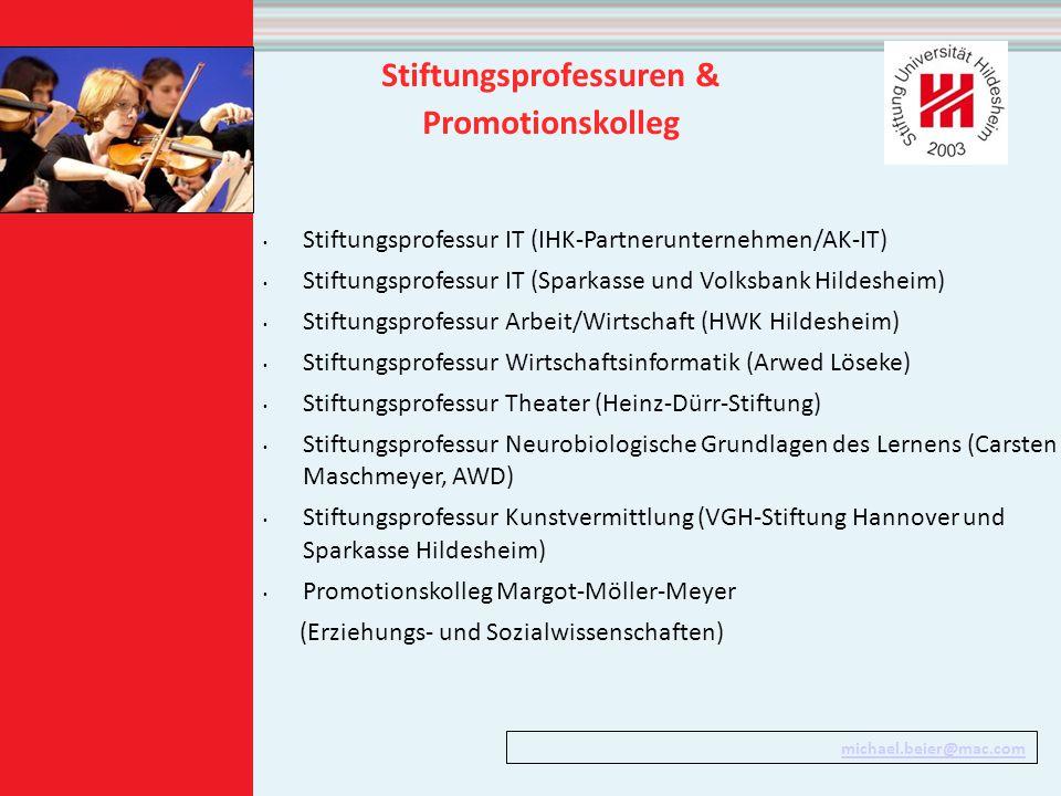 IT-Partnerunternehmen in der Region Hildesheim michael.beier@uni-hildesheim.de