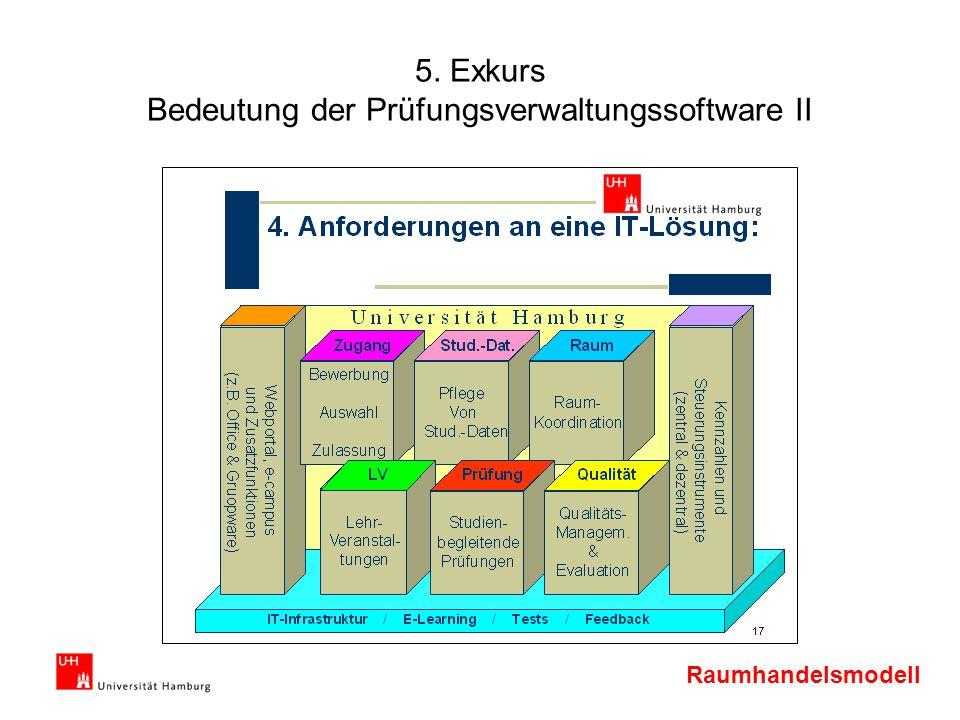 Raumhandelsmodell 5. Exkurs Bedeutung der Prüfungsverwaltungssoftware II