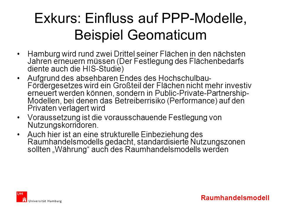 Raumhandelsmodell Exkurs: Einfluss auf PPP-Modelle, Beispiel Geomaticum Hamburg wird rund zwei Drittel seiner Flächen in den nächsten Jahren erneuern