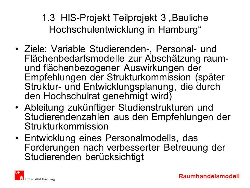 """Raumhandelsmodell 1.3 HIS-Projekt Teilprojekt 3 """"Bauliche Hochschulentwicklung in Hamburg"""" Ziele: Variable Studierenden-, Personal- und Flächenbedarfs"""