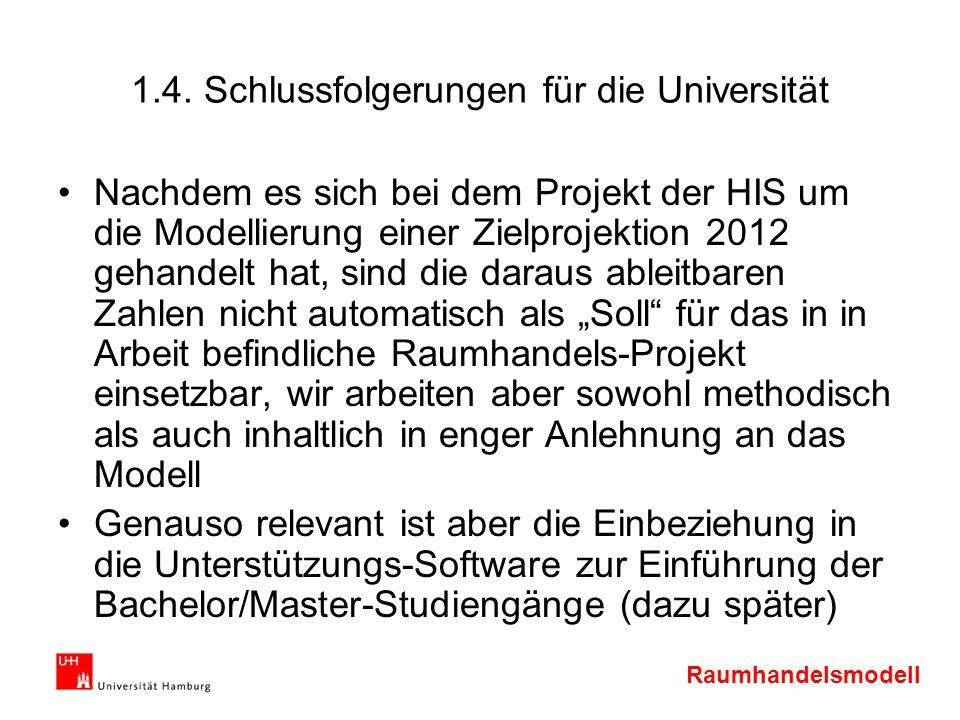 Raumhandelsmodell 1.4. Schlussfolgerungen für die Universität Nachdem es sich bei dem Projekt der HIS um die Modellierung einer Zielprojektion 2012 ge