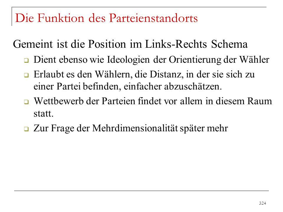 324 Die Funktion des Parteienstandorts Gemeint ist die Position im Links-Rechts Schema  Dient ebenso wie Ideologien der Orientierung der Wähler  Erl