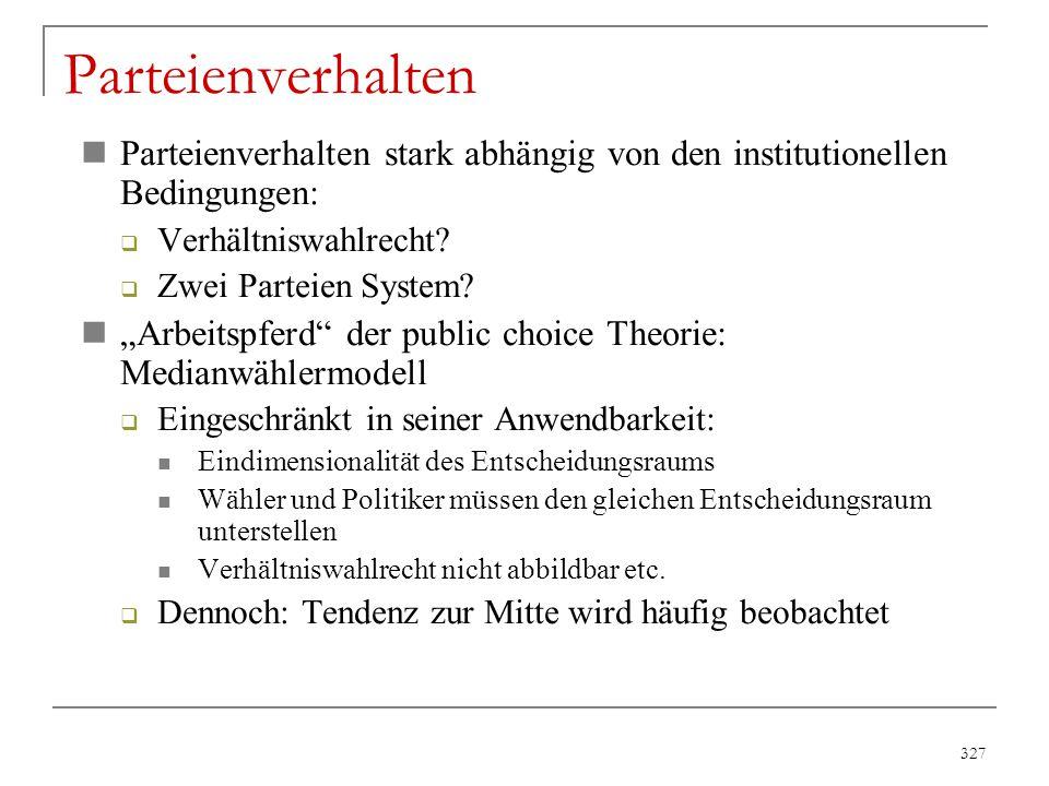 """327 Parteienverhalten Parteienverhalten stark abhängig von den institutionellen Bedingungen:  Verhältniswahlrecht?  Zwei Parteien System? """"Arbeitspf"""