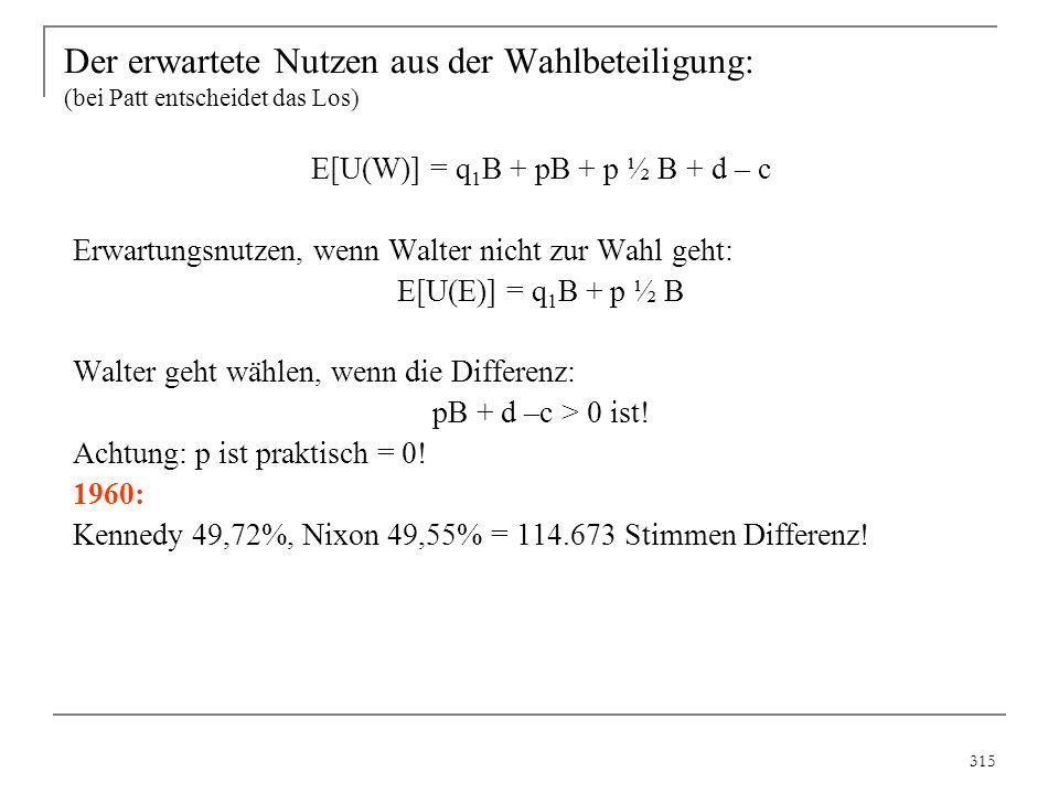 315 Der erwartete Nutzen aus der Wahlbeteiligung: (bei Patt entscheidet das Los) E[U(W)] = q 1 B + pB + p ½ B + d – c Erwartungsnutzen, wenn Walter ni