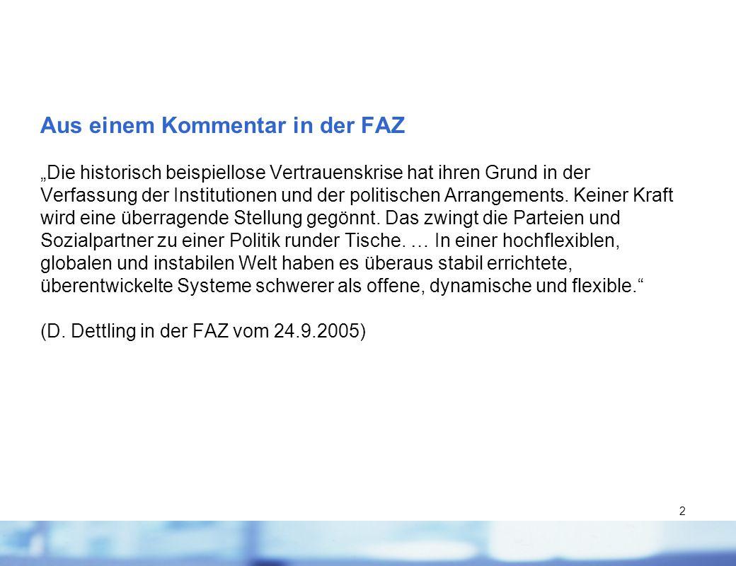 13 Tipps zum Weiterlesen Manfred G.Schmidt (2000): Demokratietheorien.
