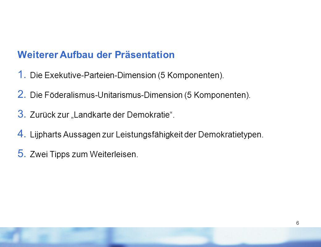 6 Weiterer Aufbau der Präsentation 1. Die Exekutive-Parteien-Dimension (5 Komponenten). 2. Die Föderalismus-Unitarismus-Dimension (5 Komponenten). 3.