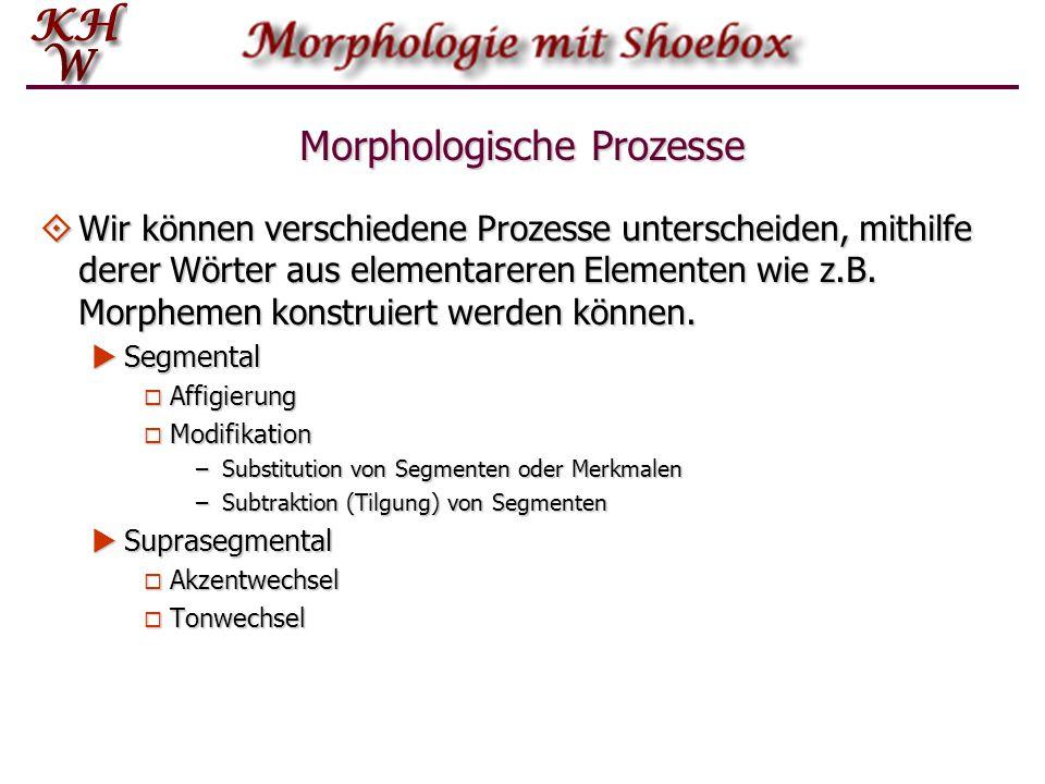 Morphologische Prozesse  Wir können verschiedene Prozesse unterscheiden, mithilfe derer Wörter aus elementareren Elementen wie z.B. Morphemen konstru