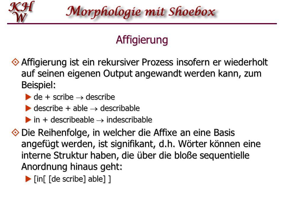 Affigierung  Affigierung ist ein rekursiver Prozess insofern er wiederholt auf seinen eigenen Output angewandt werden kann, zum Beispiel:  de + scri