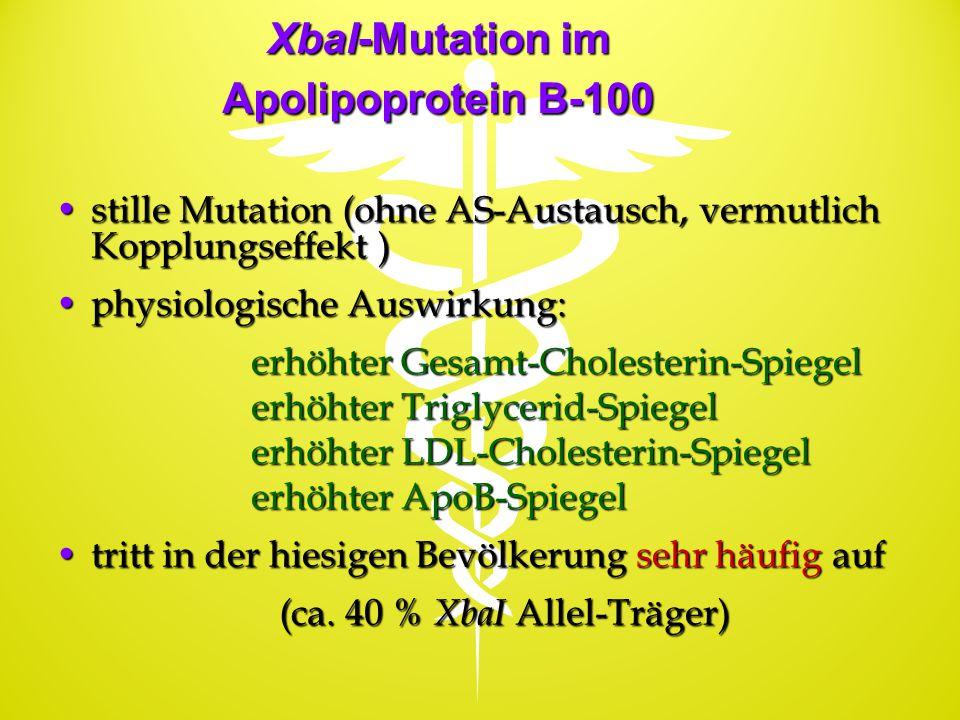 XbaI-Mutation im Apolipoprotein B-100 stille Mutation (ohne AS-Austausch, vermutlich Kopplungseffekt )stille Mutation (ohne AS-Austausch, vermutlich K