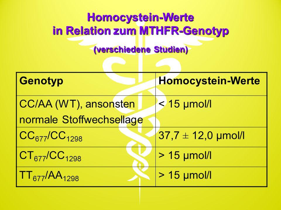 Homocystein-Werte in Relation zum MTHFR-Genotyp (verschiedene Studien) GenotypHomocystein-Werte CC/AA (WT), ansonsten normale Stoffwechsellage < 15 µm