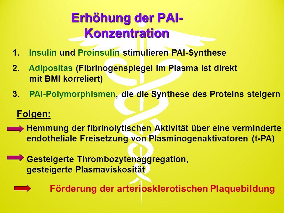 Erhöhung der PAI- Konzentration 1. Insulin und Proinsulin stimulieren PAI-Synthese 2. Adipositas (Fibrinogenspiegel im Plasma ist direkt mit BMI korre