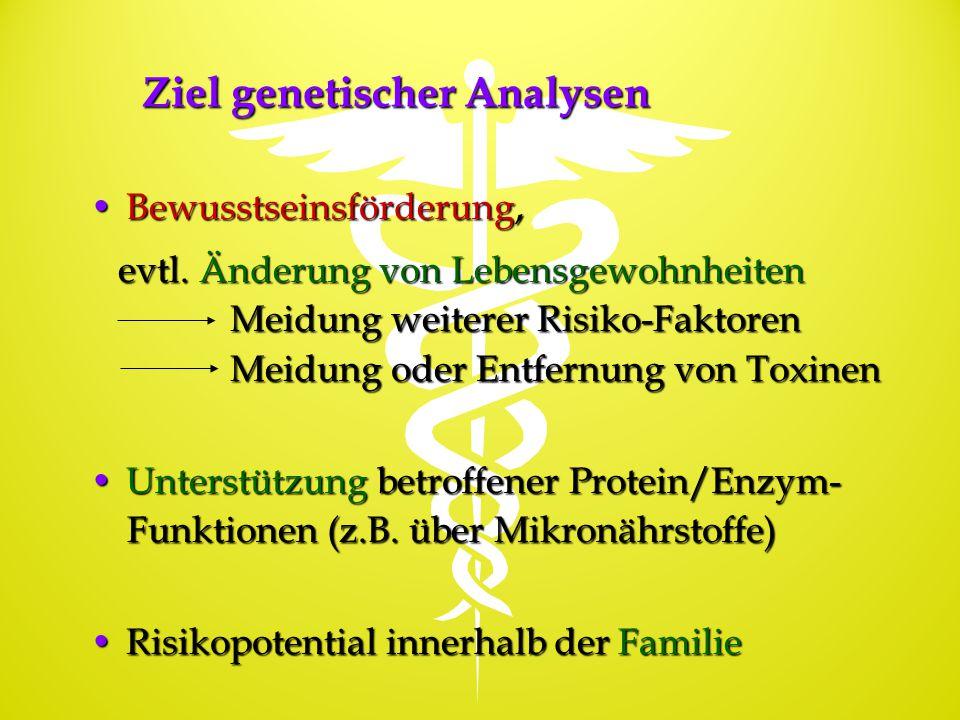 Ziel genetischer Analysen Bewusstseinsförderung,Bewusstseinsförderung, evtl. Änderung von Lebensgewohnheiten evtl. Änderung von Lebensgewohnheiten Mei