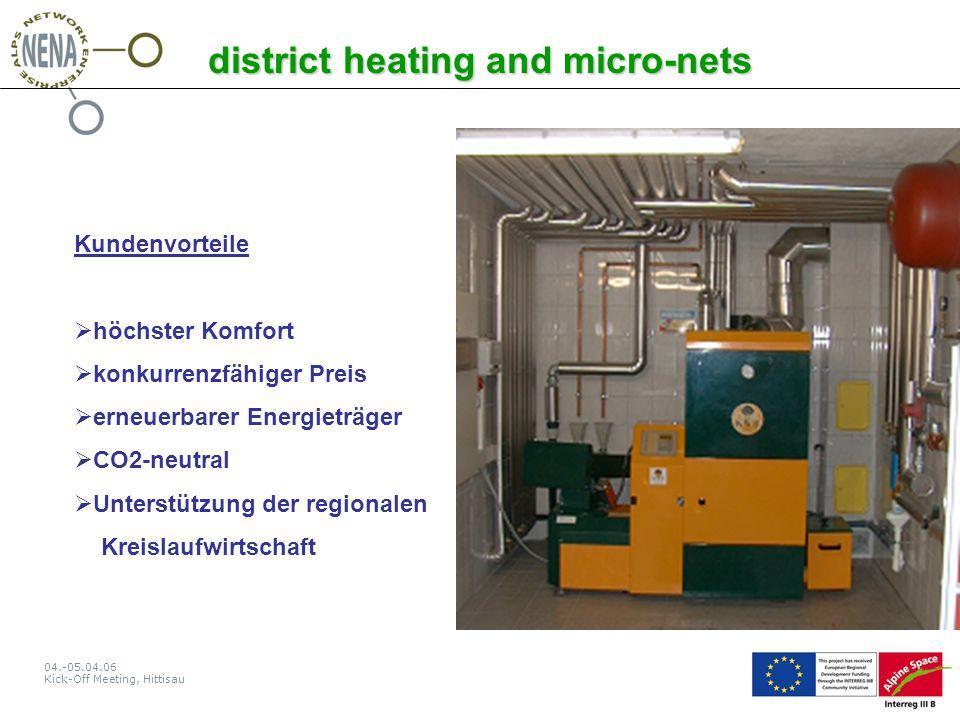 04.-05.04.06 Kick-Off Meeting, Hittisau district heating and micro-nets Kundenvorteile  höchster Komfort  konkurrenzfähiger Preis  erneuerbarer Energieträger  CO2-neutral  Unterstützung der regionalen Kreislaufwirtschaft