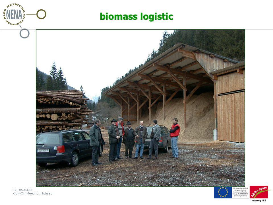 04.-05.04.06 Kick-Off Meeting, Hittisau biomass logistic  Unterstützung in der Beratung  Contracting  Aufbau der Logistik