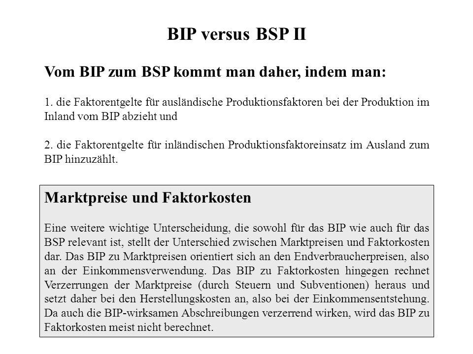 BIP versus BSP II Vom BIP zum BSP kommt man daher, indem man: 1. die Faktorentgelte für ausländische Produktionsfaktoren bei der Produktion im Inland