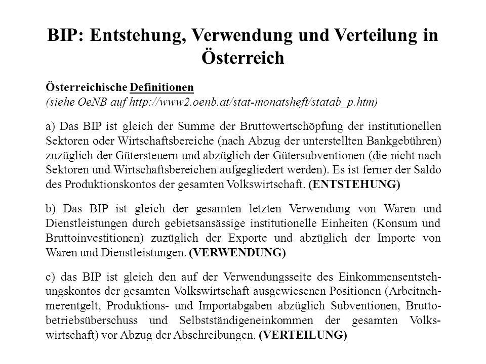 BIP: Entstehung, Verwendung und Verteilung in Österreich Österreichische Definitionen (siehe OeNB auf http://www2.oenb.at/stat-monatsheft/statab_p.htm) a) Das BIP ist gleich der Summe der Bruttowertschöpfung der institutionellen Sektoren oder Wirtschaftsbereiche (nach Abzug der unterstellten Bankgebühren) zuzüglich der Gütersteuern und abzüglich der Gütersubventionen (die nicht nach Sektoren und Wirtschaftsbereichen aufgegliedert werden).