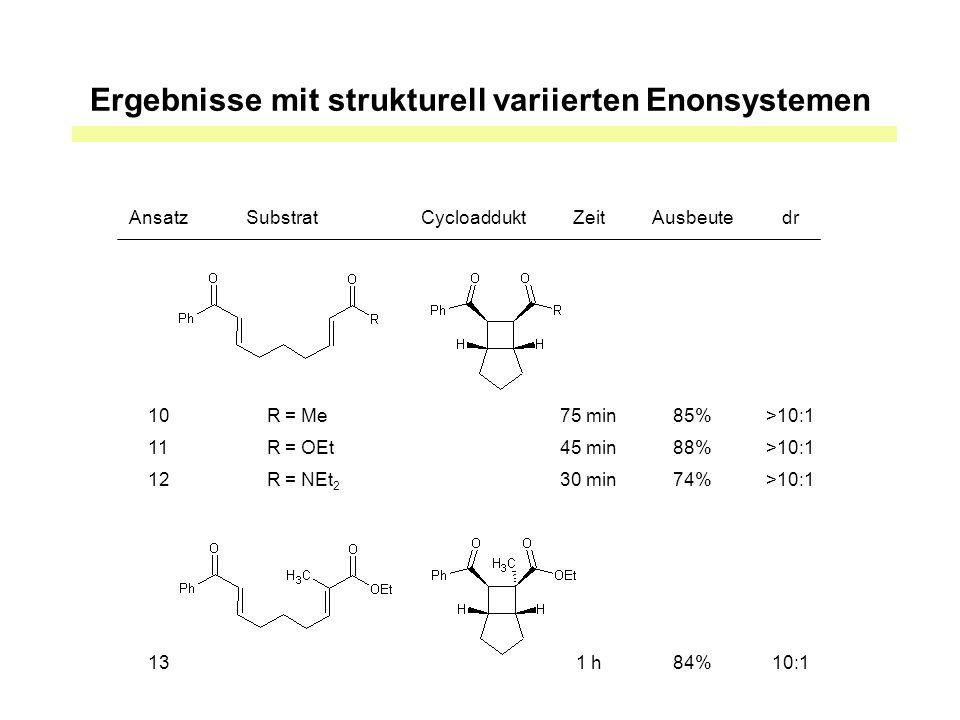 Ergebnisse mit strukturell variierten Enonsystemen AnsatzSubstratCycloadduktZeitAusbeutedr 10 R = Me75 min85%>10:1 11 R = OEt45 min88%>10:1 12 R = NEt 2 30 min74%>10:1 131 h84%10:1