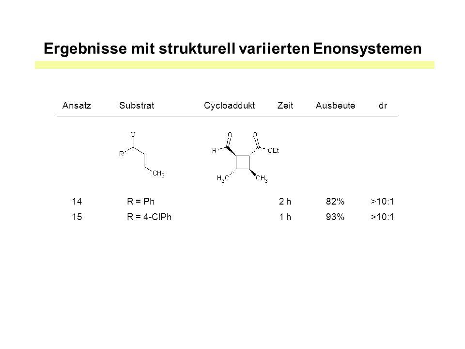 Ergebnisse mit strukturell variierten Enonsystemen AnsatzSubstratCycloadduktZeitAusbeutedr 14 R = Ph2 h82%>10:1 15 R = 4-ClPh1 h93%>10:1
