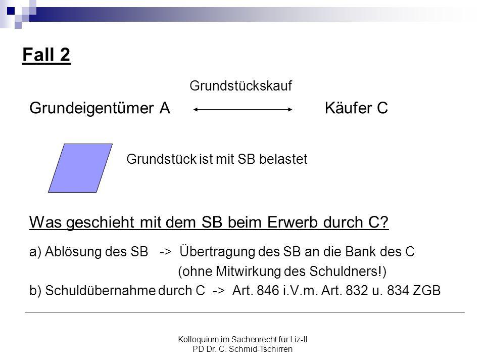 Kolloquium im Sachenrecht für Liz-II PD Dr. C. Schmid-Tschirren Fall 2 Grundstückskauf Grundeigentümer A Käufer C Grundstück ist mit SB belastet Was g