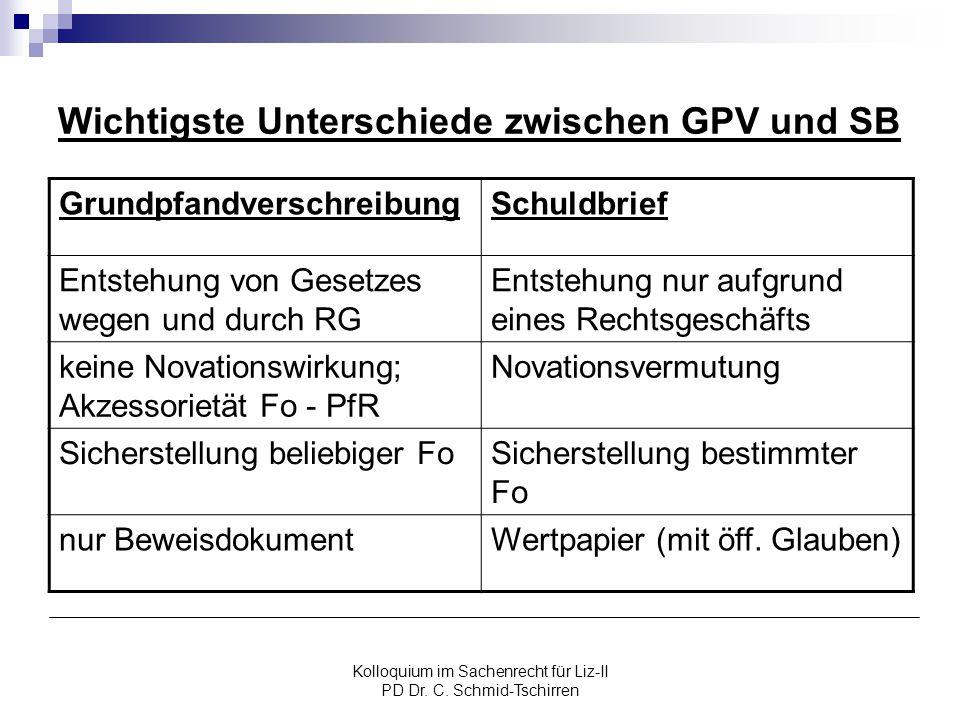Kolloquium im Sachenrecht für Liz-II PD Dr. C. Schmid-Tschirren Wichtigste Unterschiede zwischen GPV und SB GrundpfandverschreibungSchuldbrief Entsteh