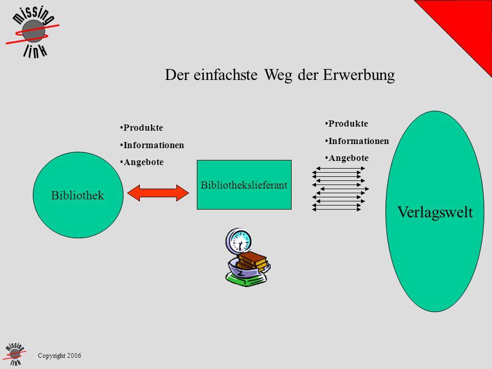 Copyright 2006 Der einfachste Weg der Erwerbung Bibliothek Bibliothekslieferant Verlagswelt Produkte Informationen Angebote Produkte Informationen Angebote
