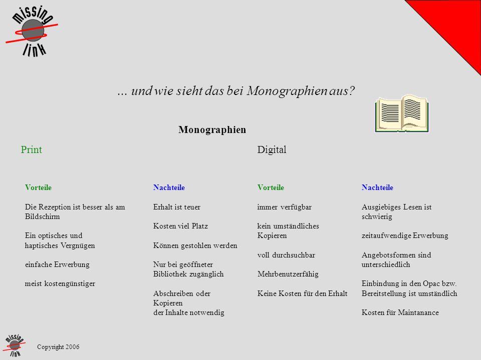 ... und wie sieht das bei Monographien aus.