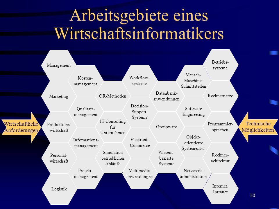 """9 Berufsperspektiven Es fehlen ca. 100.000 qualifizierte Fachkräfte in IT-Berufen, insbesondere Wirtschaftsinformatik SZ-Sonderbeilage """"Hochschule und"""