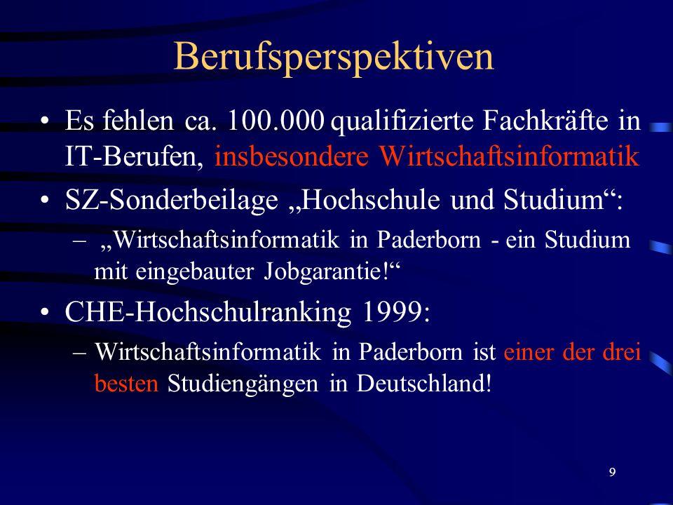 19 Winfo 3 – Innovative Produktion und Logistik HEINZ NIXDORF INSTITUT Universität-GH Paderborn Wirtschaftsinformatik, insbesondere CIM Prof.