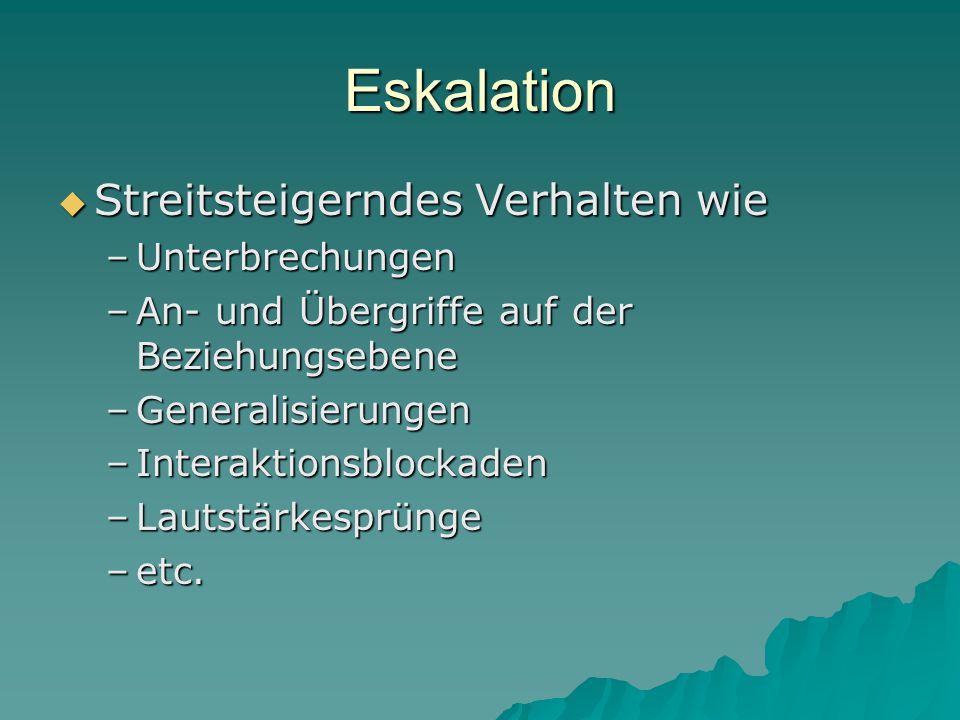 Eskalation  Streitsteigerndes Verhalten wie –Unterbrechungen –An- und Übergriffe auf der Beziehungsebene –Generalisierungen –Interaktionsblockaden –L