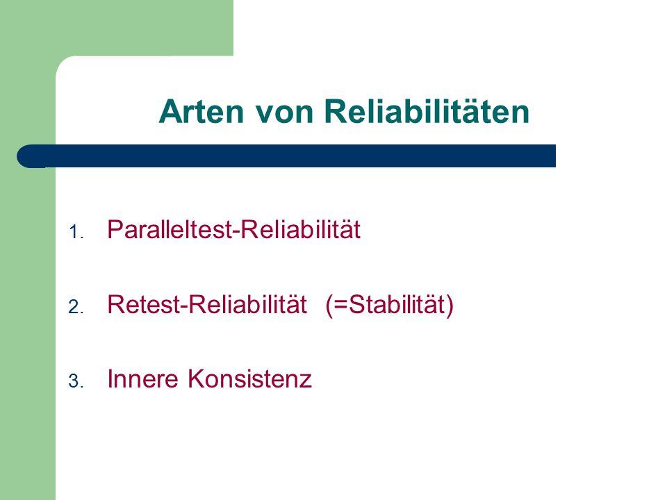 1 Paralleltest-Reliabilität Die Korrelation des Tests mit einem Paralleltest r(X, X`), wobei X....Test 1 X`...zu Test 1 äquivalenter Test 2