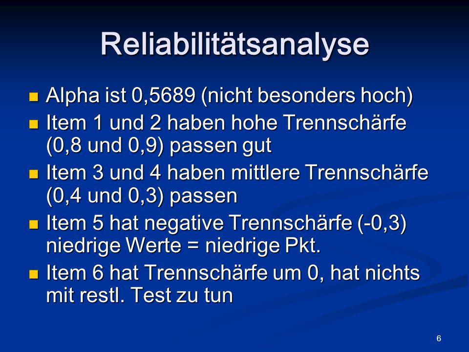 6 Reliabilitätsanalyse Alpha ist 0,5689 (nicht besonders hoch) Alpha ist 0,5689 (nicht besonders hoch) Item 1 und 2 haben hohe Trennschärfe (0,8 und 0,9) passen gut Item 1 und 2 haben hohe Trennschärfe (0,8 und 0,9) passen gut Item 3 und 4 haben mittlere Trennschärfe (0,4 und 0,3) passen Item 3 und 4 haben mittlere Trennschärfe (0,4 und 0,3) passen Item 5 hat negative Trennschärfe (-0,3) niedrige Werte = niedrige Pkt.