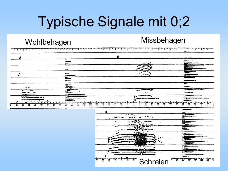 Typische Signale mit 0;2 Schreien Wohlbehagen Missbehagen