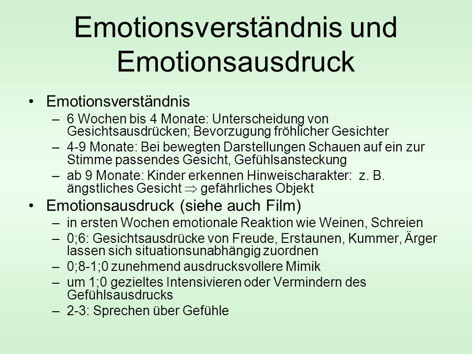 Emotionsverständnis und Emotionsausdruck Emotionsverständnis –6 Wochen bis 4 Monate: Unterscheidung von Gesichtsausdrücken; Bevorzugung fröhlicher Ges