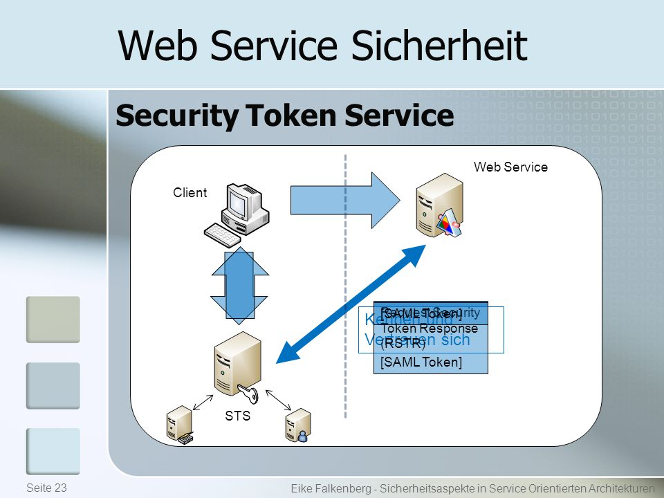 Web Service Sicherheit Security Token Service Eike Falkenberg - Sicherheitsaspekte in Service Orientierten Architekturen Request Security Token (RST) STS Client Web Service Kennen und Vertrauen sich Request Security Token Response (RSTR) [SAML Token] Seite 23