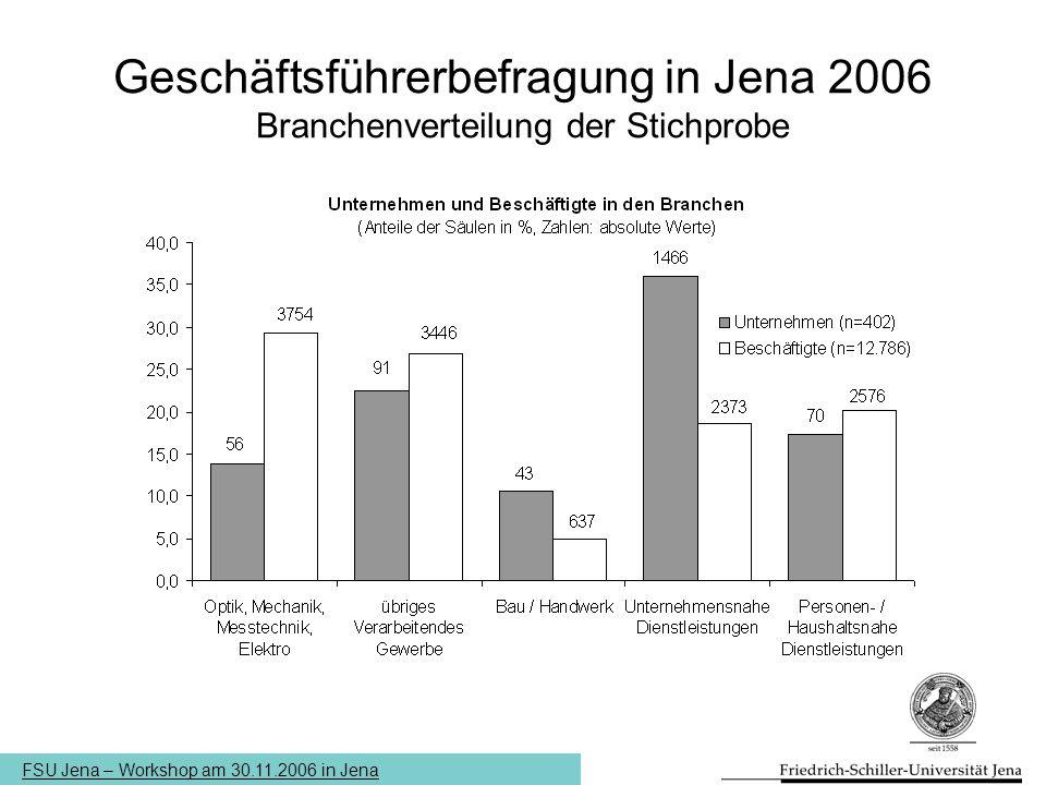 FSU Jena – Workshop am 30.11.2006 in Jena Geschäftsführerbefragung in Jena 2006 Branchenverteilung der Stichprobe