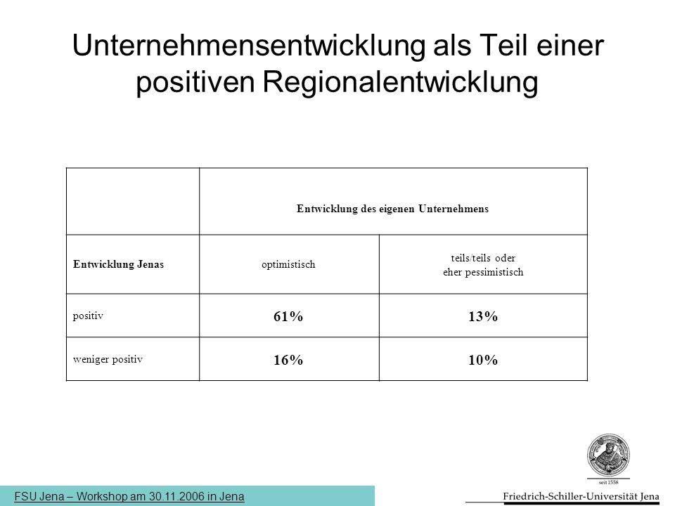 FSU Jena – Workshop am 30.11.2006 in Jena Unternehmensentwicklung als Teil einer positiven Regionalentwicklung Entwicklung des eigenen Unternehmens Entwicklung Jenasoptimistisch teils/teils oder eher pessimistisch positiv 61%13% weniger positiv 16%10%