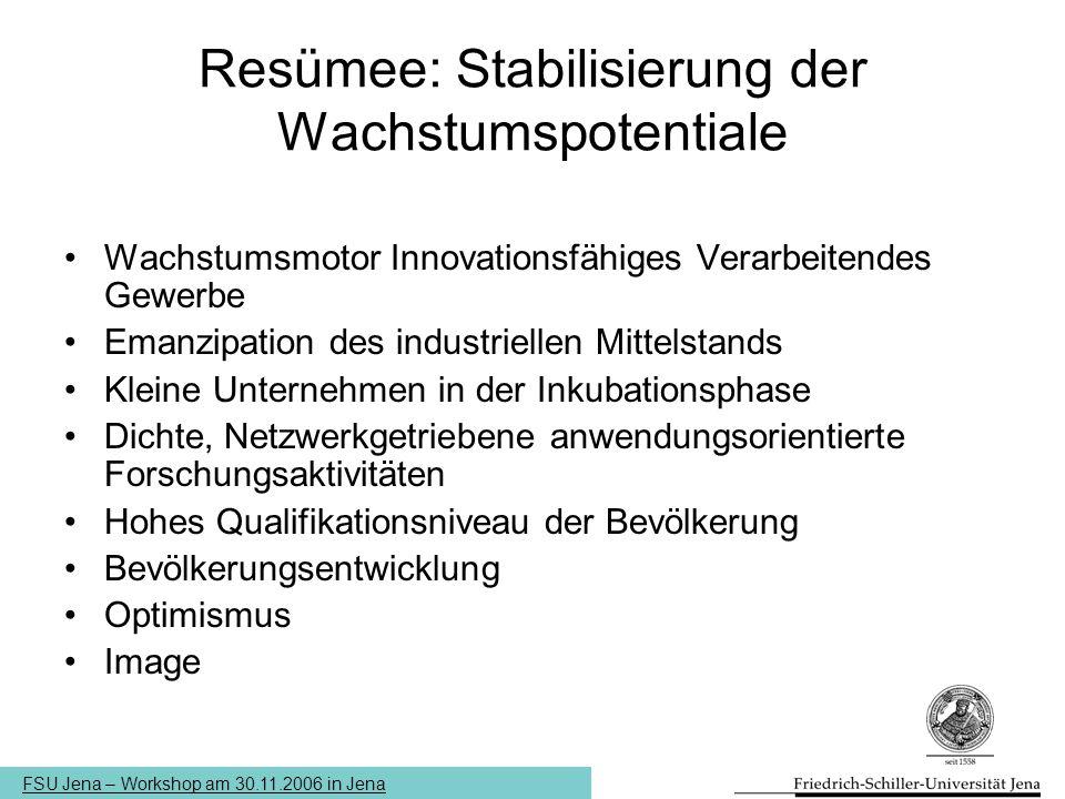 FSU Jena – Workshop am 30.11.2006 in Jena Resümee: Stabilisierung der Wachstumspotentiale Wachstumsmotor Innovationsfähiges Verarbeitendes Gewerbe Ema