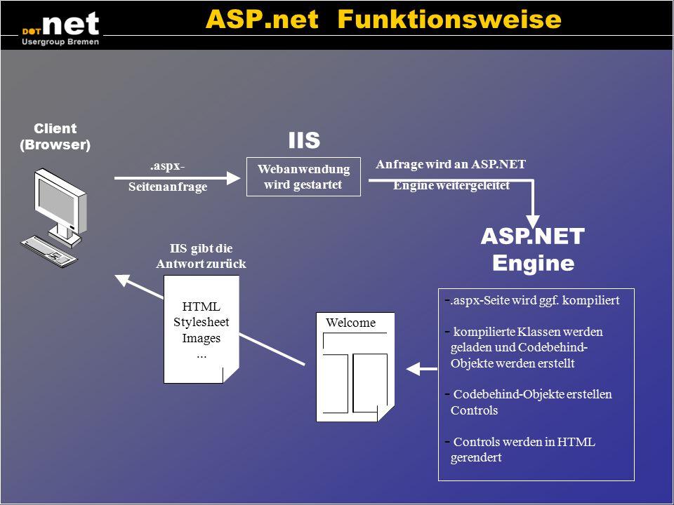 Statische Internetanwendungen Client (Browser) Server mit Webanwendung HTTP Client fordert Internet-Seite beim Server an Server sendet physikalischen