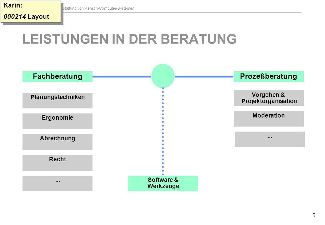 PD Partizipation & Gestaltung von Mensch-Computer-Systemen 5 LEISTUNGEN IN DER BERATUNG Fachberatung Planungstechniken Ergonomie Abrechnung Recht Proz